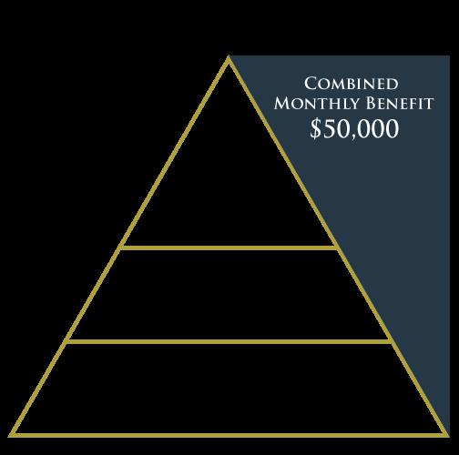 GSI-Pyramid
